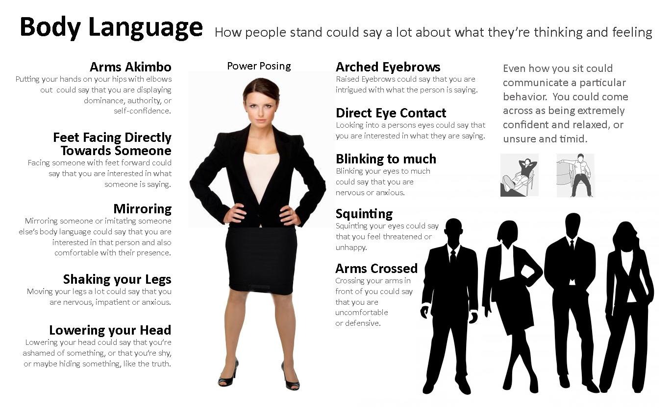 Cách để có một ngôn ngữ cơ thể quyến rũ - Nghệ sĩ tán gái